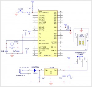 schema-1-symbols-emprunte-composante-laval-montreal