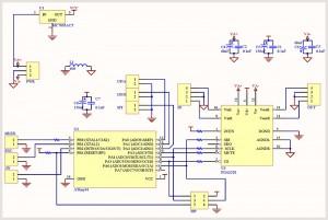 schema-2-composante-emprunte-symbols-montreal-quebec